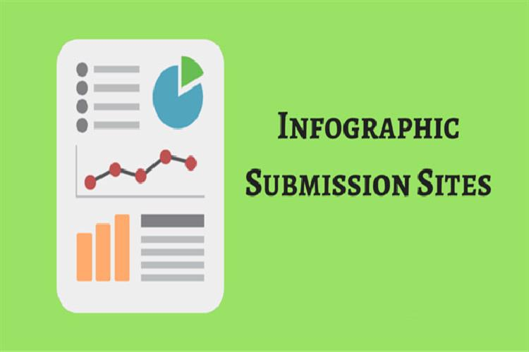 High DA Free Infographic Submission Sites (2020)