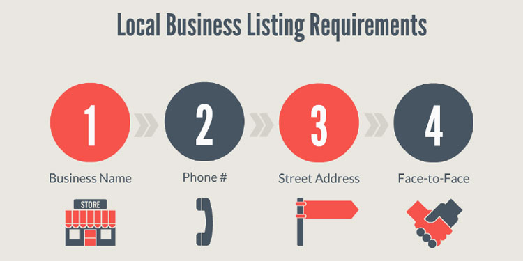 local listing sites